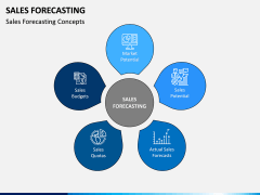 Sales Forecasting PPT Slide 1