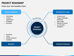 Project Roadmap PPT Slide 1