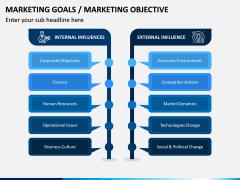 Marketing Goals PPT Slide 7