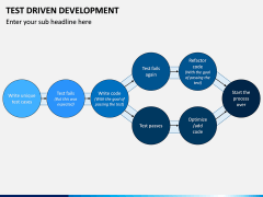 Test Driven Development PPT Slide 3
