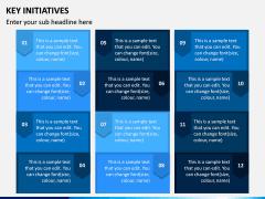 Key Initiatives PPT Slide 3
