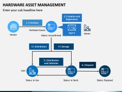 Hardware Asset Management PPT Slide 5