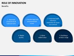 Role of Innovation PPT Slide 4