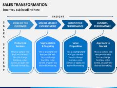Sales Transformation PPT Slide 8