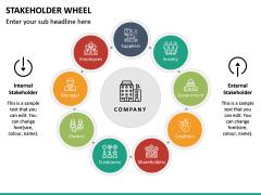 Stakeholder Wheel PPT Slide 10