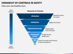 Hierarchy of Controls In Safety PPT Slide 1