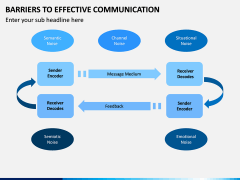 Barriers to Effective Communication PPT Slide 9