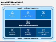 Capability Framework PPT Slide 2