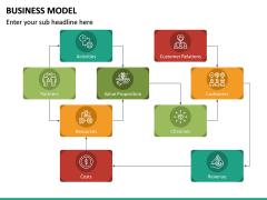 Business Model PPT Slide 20
