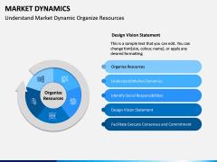 Market Dynamics PPT Slide 4