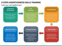 6 Steps Assertiveness Skills Training PPT Slide 2
