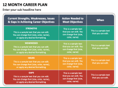 12 Month Career Plan PPT Slide 4