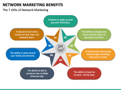Network Marketing Benefits PPT Slide 2