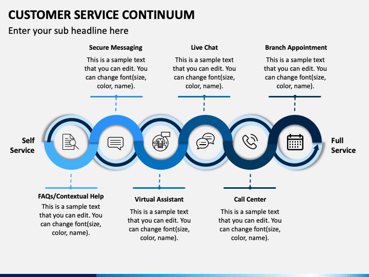 Customer Service Continuum PPT Slide 1