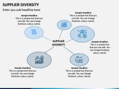 Supplier Diversity PPT Slide 6