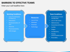Barriers to Effective Teams PPT Slide 5