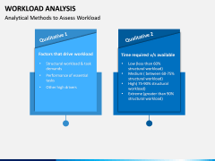Workload Analysis PPT Slide 4