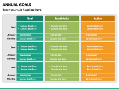Annual Goals PPT Slide 4