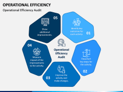 Operational Efficiency PPT Slide 3