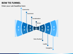 Bow Tie Funnel PPT Slide 3