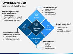 Hambrick Diamond PPT Slide 1