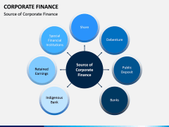 Corporate Finance PPT Slide 2