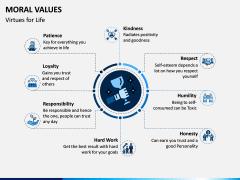 Moral Values PPT Slide 1