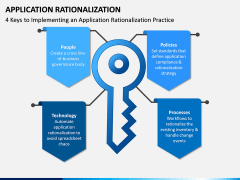 Application Rationalization PPT Slide 6