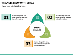 Triangle Flow With Circle PPT Slide 2