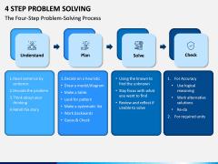4 Step Problem Solving PPT Slide 2