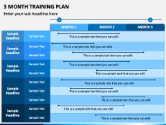 3 Month Training Plan PPT Slide 2