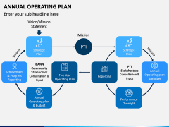 Annual Operating Plan PPT Slide 9