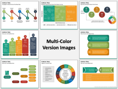Clinical Trial Multicolor Combined