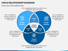 Circle Relationship Diagram PPT Slide 6