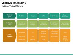 Vertical Marketing PPT Slide 21