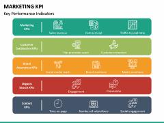 Marketing KPI PPT Slide 15