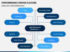Performance Driven Culture PPT Slide 5