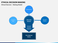 Ethical Decision Making PPT Slide 4