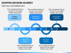 Shopper Decision Journey PPT Slide 3