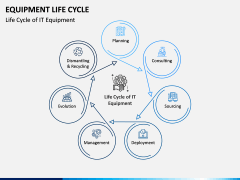 Equipment Life Cycle PPT Slide 6