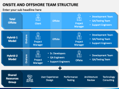 Onsite Offshore Team Structure PPT Slide 3