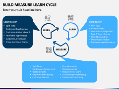 Build Measure Learn Cycle PPT Slide 4