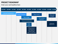 Project Roadmap PPT Slide 8