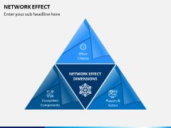 Network Effect PPT Slide 3