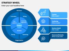 Strategy Wheel PPT Slide 1