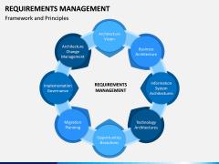 Requirements Management PPT Slide 5