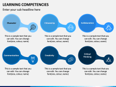 Learning Competencies PPT Slide 4
