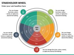 Stakeholder Wheel PPT Slide 15