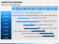 Marketing Roadmap PPT Slide 3
