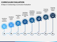Curriculum Evaluation PPT Slide 7
